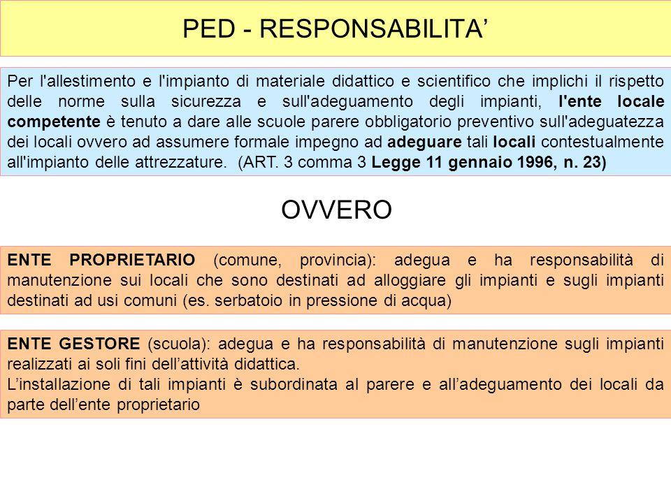 PED - DOCUMENTI NECESSARI Se impianti o apparecchi costruiti prima del 29/05/2002: Avere il Libretto matricolare ISPESL o ANCC inoltre, se P.