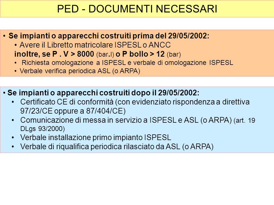 PED - DOCUMENTI NECESSARI Se impianti o apparecchi costruiti prima del 29/05/2002: Avere il Libretto matricolare ISPESL o ANCC inoltre, se P. V > 8000