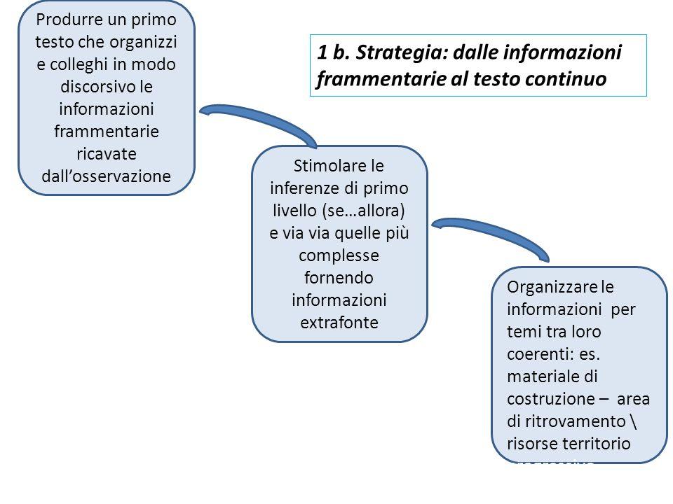 1 b. Strategia: dalle informazioni frammentarie al testo continuo Produrre un primo testo che organizzi e colleghi in modo discorsivo le informazioni