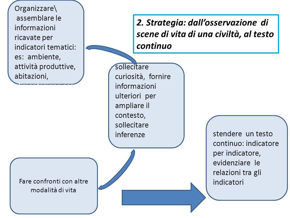 2. Strategia: dall'osservazione di scene di vita di una civiltà, al testo continuo Organizzare\ assemblare le informazioni ricavate per indicatori tem