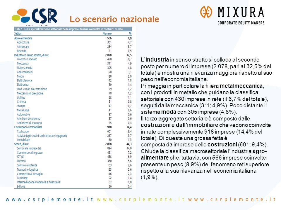 Lo scenario nazionale L'industria in senso stretto si colloca al secondo posto per numero di imprese (2.078, pari al 32,5% del totale) e mostra una ri