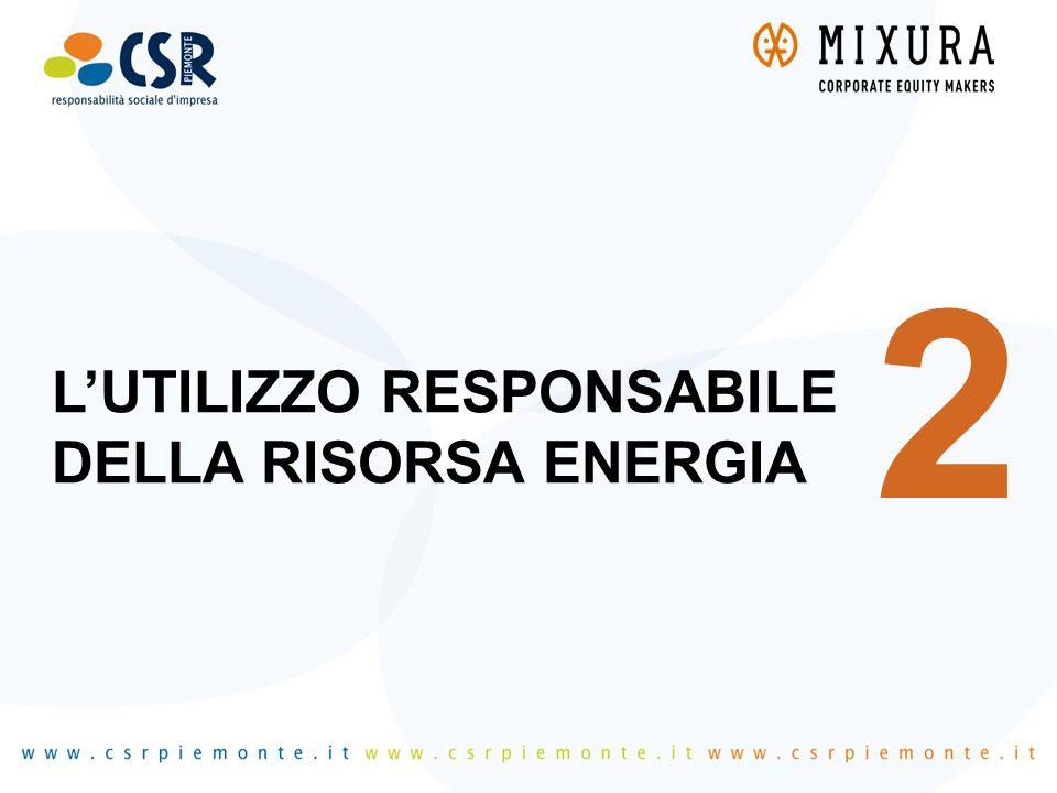 L'UTILIZZO RESPONSABILE DELLA RISORSA ENERGIA 2
