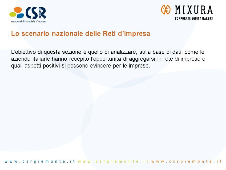 Lo scenario nazionale delle Reti d'Impresa L'obiettivo di questa sezione è quello di analizzare, sulla base di dati, come le aziende italiane hanno re