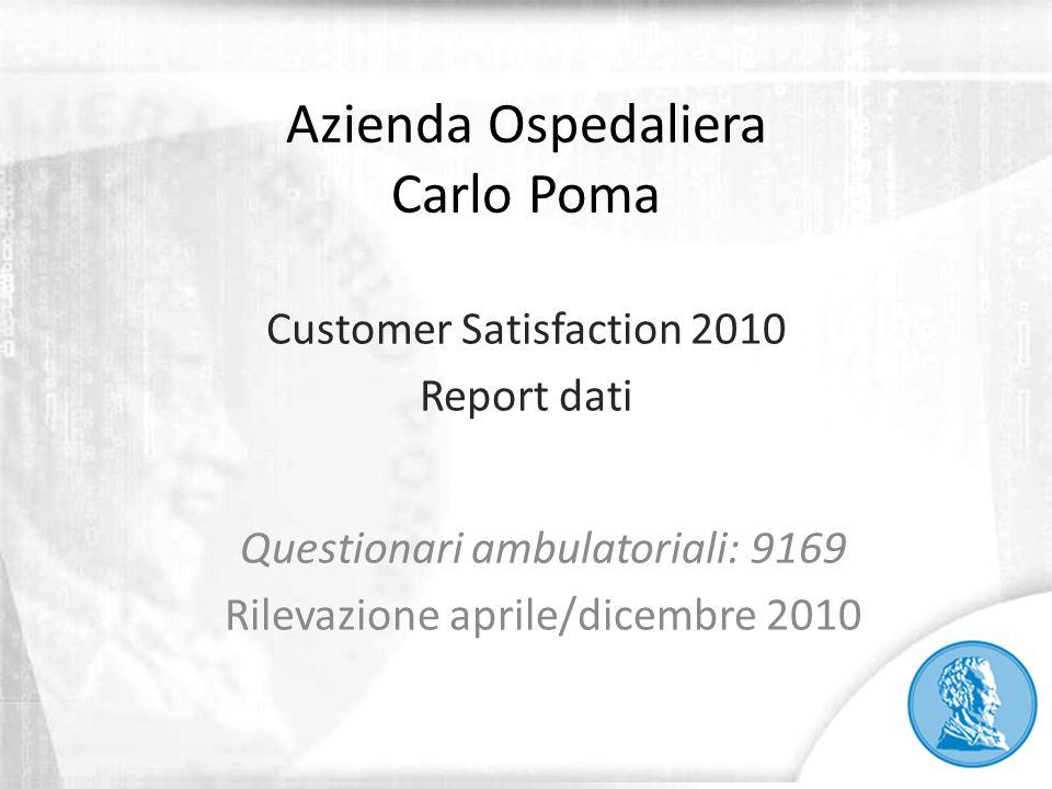 Azienda Ospedaliera Carlo Poma Customer Satisfaction 2010 Report dati Questionari ambulatoriali: 9169 Rilevazione aprile/dicembre 2010
