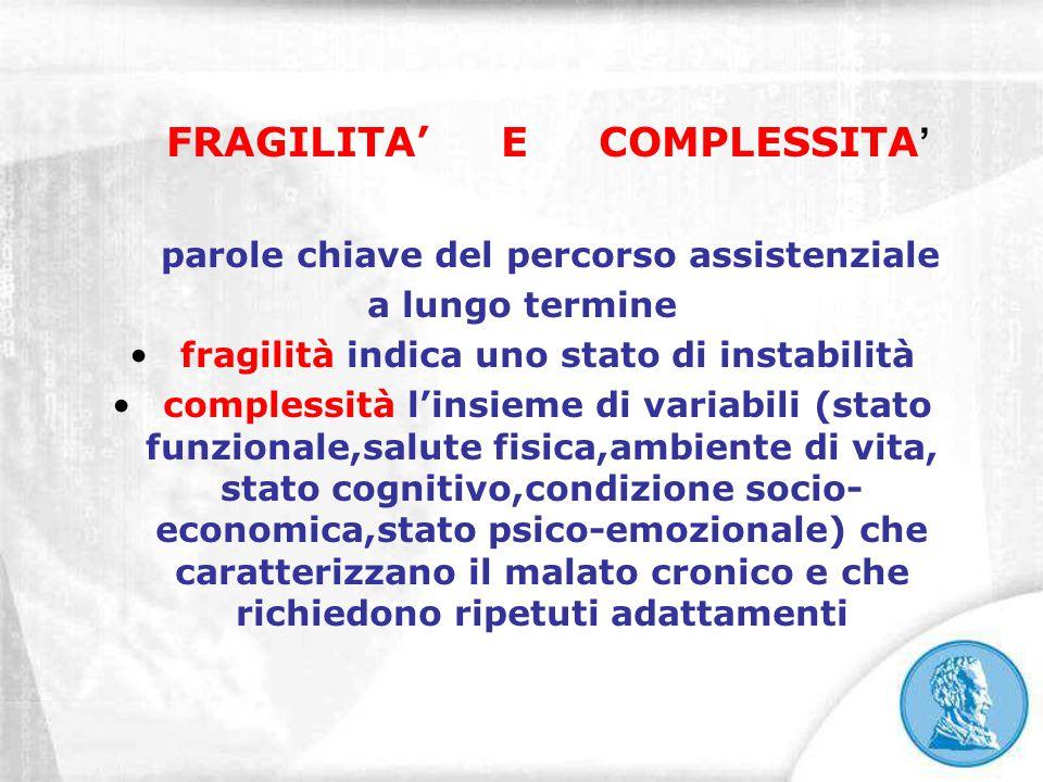FRAGILITA' E COMPLESSITA ' parole chiave del percorso assistenziale a lungo termine fragilità indica uno stato di instabilità complessità l'insieme di
