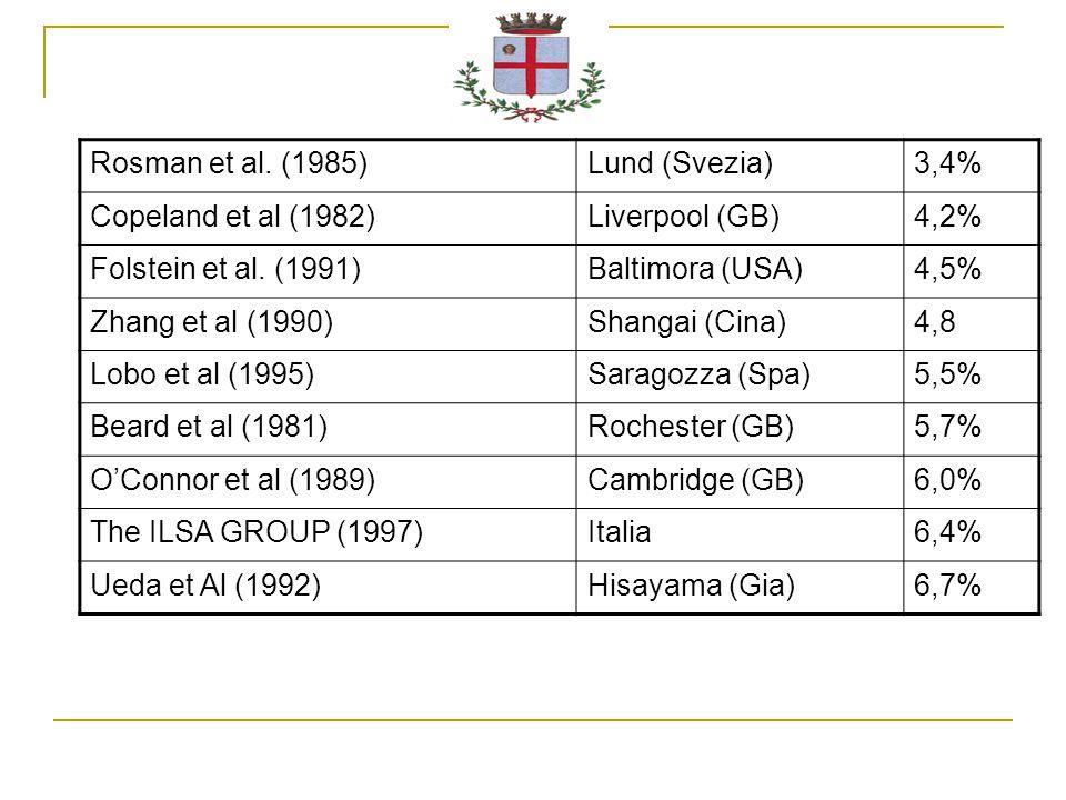 Rosman et al. (1985)Lund (Svezia)3,4% Copeland et al (1982)Liverpool (GB)4,2% Folstein et al.