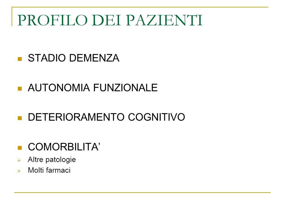 PROFILO DEI PAZIENTI STADIO DEMENZA AUTONOMIA FUNZIONALE DETERIORAMENTO COGNITIVO COMORBILITA'  Altre patologie  Molti farmaci