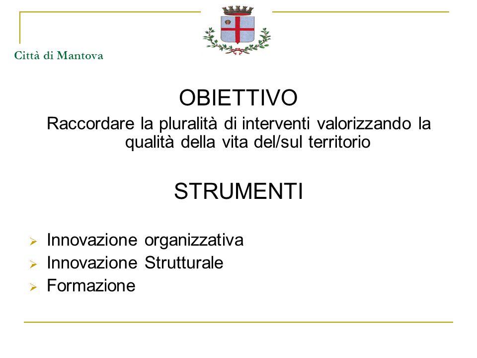Città di Mantova OBIETTIVO Raccordare la pluralità di interventi valorizzando la qualità della vita del/sul territorio STRUMENTI  Innovazione organizzativa  Innovazione Strutturale  Formazione