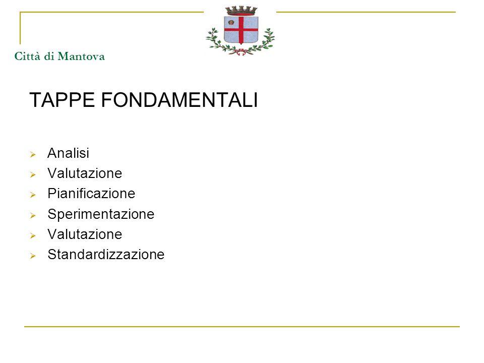 Città di Mantova TAPPE FONDAMENTALI  Analisi  Valutazione  Pianificazione  Sperimentazione  Valutazione  Standardizzazione