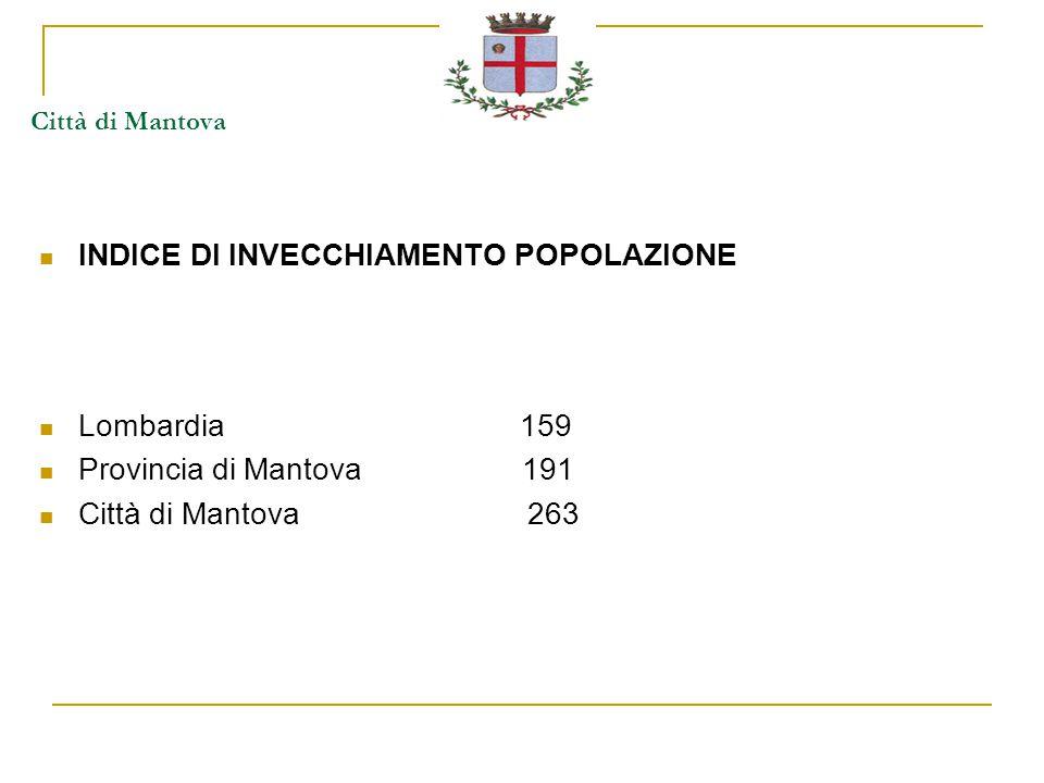 Città di Mantova INDICE DI INVECCHIAMENTO POPOLAZIONE Lombardia 159 Provincia di Mantova 191 Città di Mantova 263
