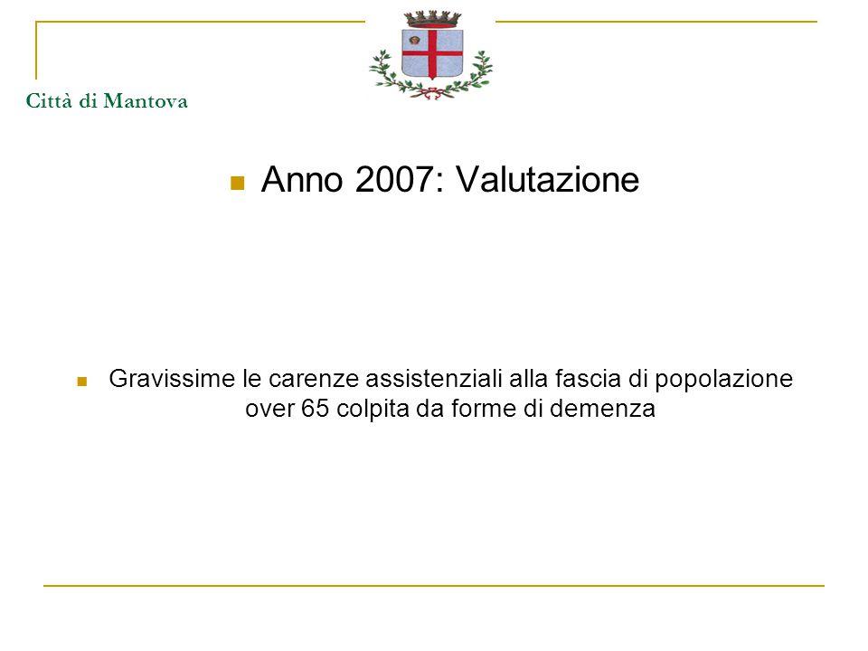 Città di Mantova Anno 2007: Valutazione Gravissime le carenze assistenziali alla fascia di popolazione over 65 colpita da forme di demenza
