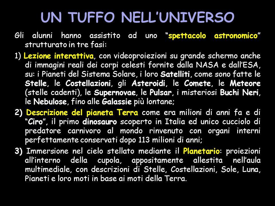 Gli alunni hanno assistito ad uno spettacolo astronomico strutturato in tre fasi: 1) Lezione interattiva, con videoproiezioni su grande schermo anche di immagini reali dei corpi celesti fornite dalla NASA e dall'ESA, su: i Pianeti del Sistema Solare, i loro Satelliti, come sono fatte le Stelle, le Costellazioni, gli Asteroidi, le Comete, le Meteore (stelle cadenti), le Supernovae, le Pulsar, i misteriosi Buchi Neri, le Nebulose, fino alle Galassie più lontane; 2) Descrizione del pianeta Terra come era milioni di anni fa e di Ciro , il primo dinosauro scoperto in Italia ed unico cucciolo di predatore carnivoro al mondo rinvenuto con organi interni perfettamente conservati dopo 113 milioni di anni; 3) Immersione nel cielo stellato mediante il Planetario: proiezioni all'interno della cupola, appositamente allestita nell'aula multimediale, con descrizioni di Stelle, Costellazioni, Sole, Luna, Pianeti e loro moti in base ai moti della Terra.