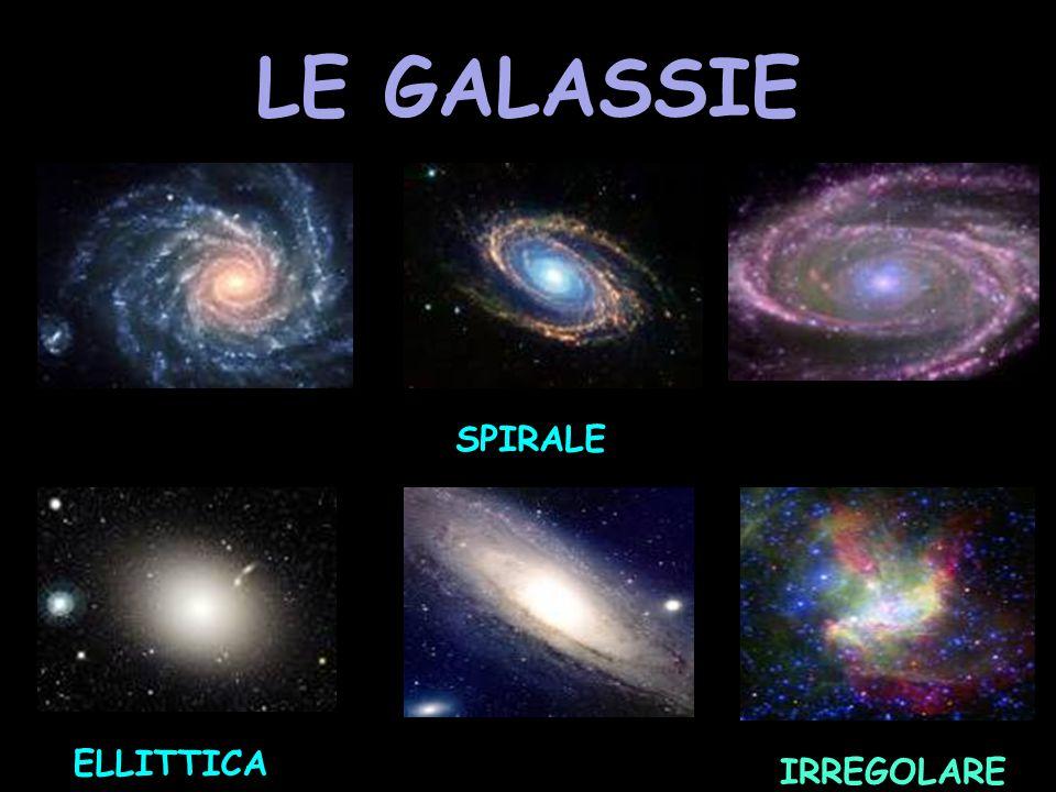 LE GALASSIE ELLITTICA IRREGOLARE SPIRALE