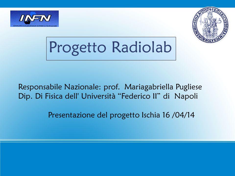 """Progetto Radiolab Responsabile Nazionale: prof. Mariagabriella Pugliese Dip. Di Fisica dell' Università """"Federico II"""" di Napoli Presentazione del prog"""