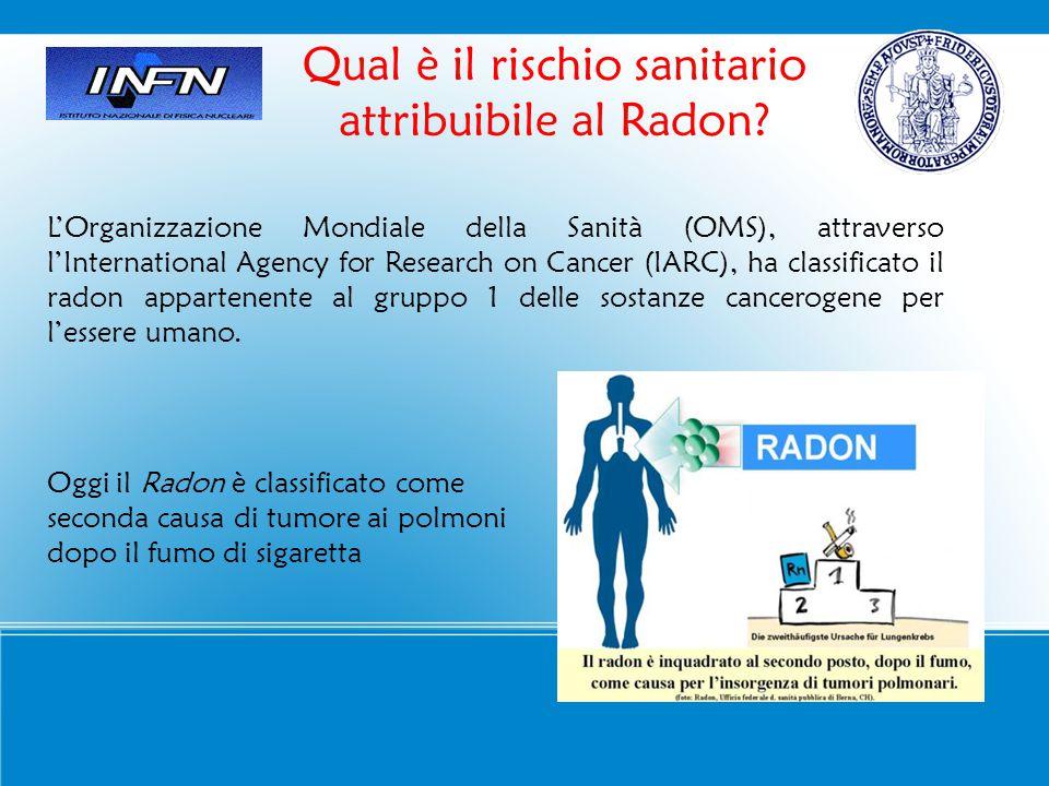 Oggi il Radon è classificato come seconda causa di tumore ai polmoni dopo il fumo di sigaretta Qual è il rischio sanitario attribuibile al Radon? L'Or