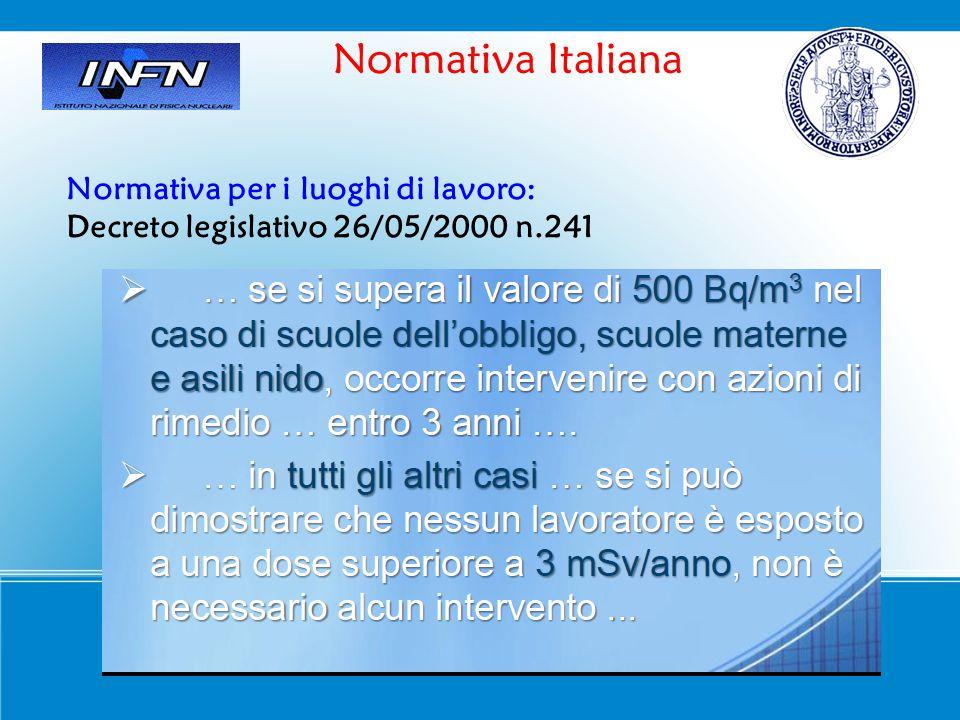 Normativa Italiana Normativa per i luoghi di lavoro: Decreto legislativo 26/05/2000 n.241
