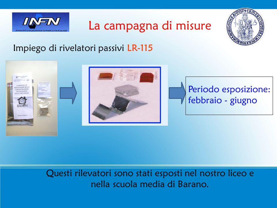 La campagna di misure Periodo esposizione: febbraio - giugno Impiego di rivelatori passivi LR-115 Questi rilevatori sono stati esposti nel nostro lice