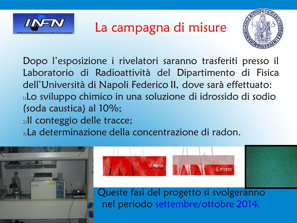 La campagna di misure Dopo l'esposizione i rivelatori saranno trasferiti presso il Laboratorio di Radioattività del Dipartimento di Fisica dell'Univer
