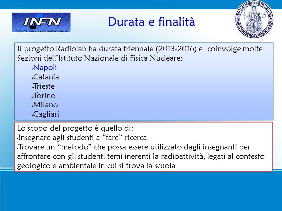 Durata e finalità Il progetto Radiolab ha durata triennale (2013-2016) e coinvolge molte Sezioni dell'Istituto Nazionale di Fisica Nucleare:  Napoli