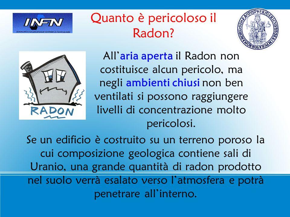 Quanto è pericoloso il Radon? All'aria aperta il Radon non costituisce alcun pericolo, ma negli ambienti chiusi non ben ventilati si possono raggiunge