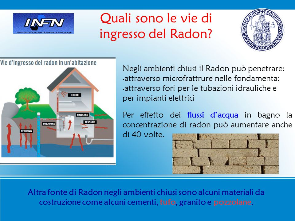 Quali sono le vie di ingresso del Radon? Negli ambienti chiusi il Radon può penetrare:  attraverso microfrattrure nelle fondamenta;  attraverso fori