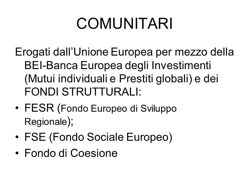 COMUNITARI Erogati dall'Unione Europea per mezzo della BEI-Banca Europea degli Investimenti (Mutui individuali e Prestiti globali) e dei FONDI STRUTTURALI: FESR ( Fondo Europeo di Sviluppo Regionale ); FSE (Fondo Sociale Europeo) Fondo di Coesione