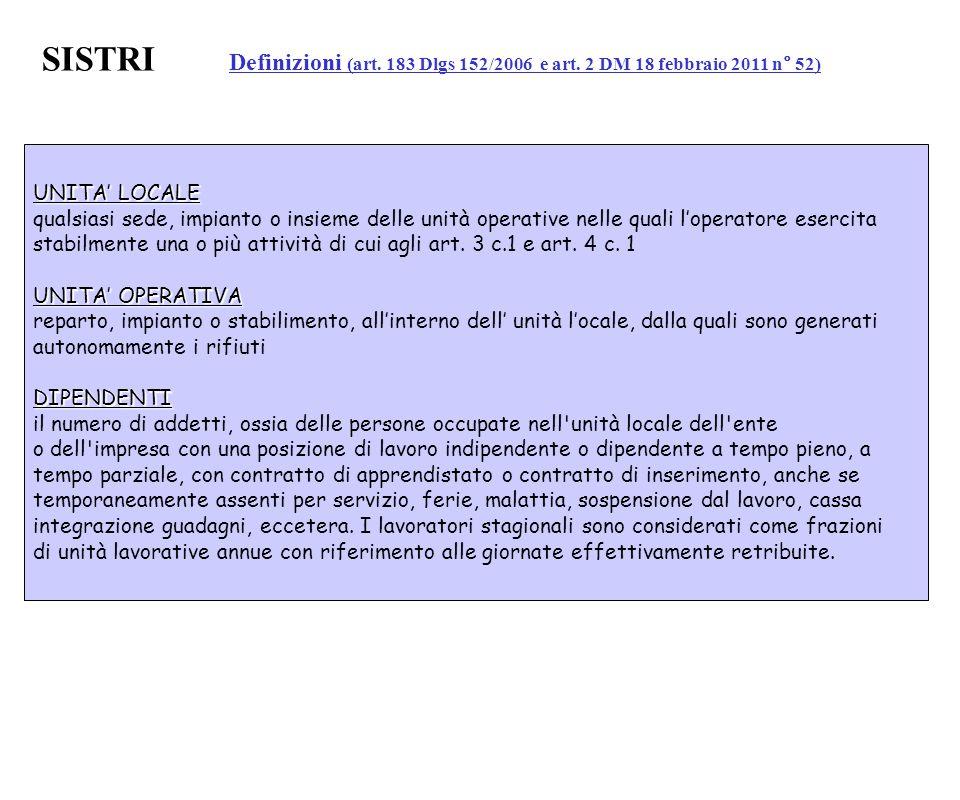 SISTRI Definizioni (art. 183 Dlgs 152/2006 e art. 2 DM 18 febbraio 2011 n° 52) UNITA' LOCALE qualsiasi sede, impianto o insieme delle unità operative