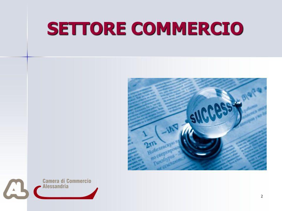 A LESSIO A NDREA V ERSACE Modus Operandi s.n.c.di Alessio Versace & C.