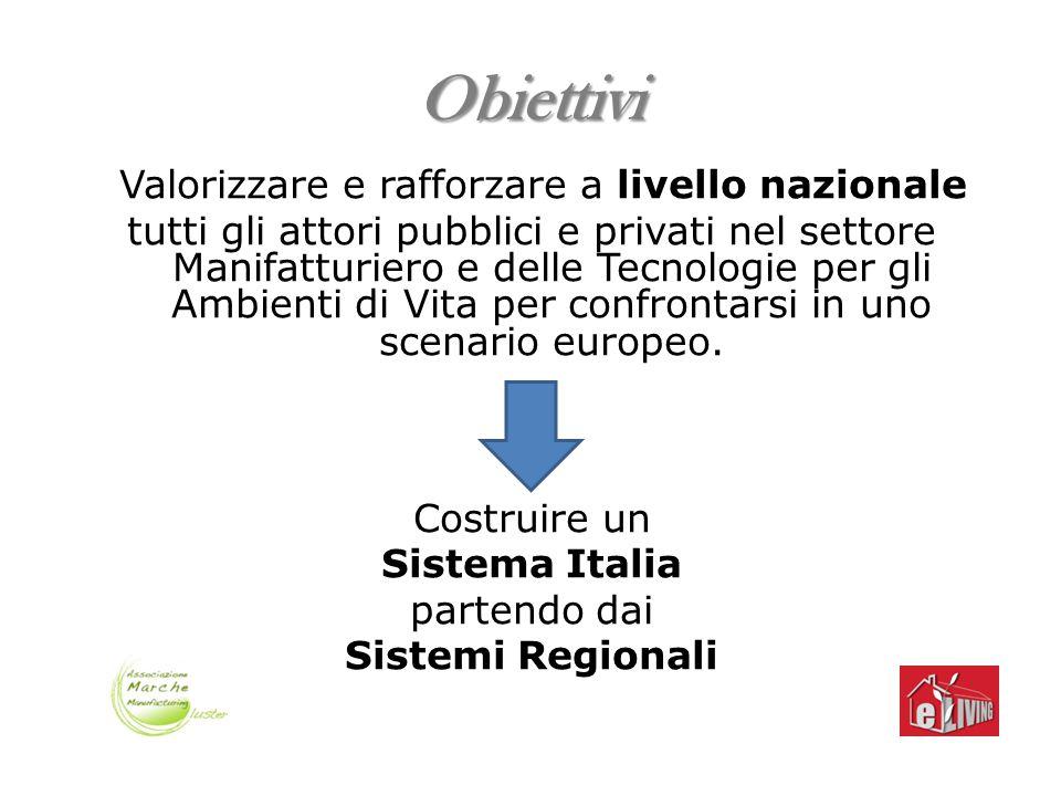Obiettivi Valorizzare e rafforzare a livello nazionale tutti gli attori pubblici e privati nel settore Manifatturiero e delle Tecnologie per gli Ambienti di Vita per confrontarsi in uno scenario europeo.