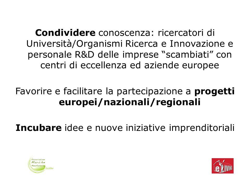 Condividere conoscenza: ricercatori di Università/Organismi Ricerca e Innovazione e personale R&D delle imprese scambiati con centri di eccellenza ed aziende europee Favorire e facilitare la partecipazione a progetti europei/nazionali/regionali Incubare idee e nuove iniziative imprenditoriali