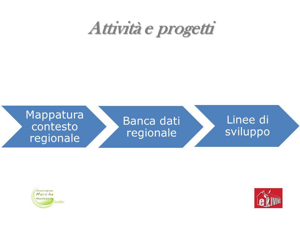 Attività e progetti Mappatura contesto regionale Banca dati regionale Linee di sviluppo