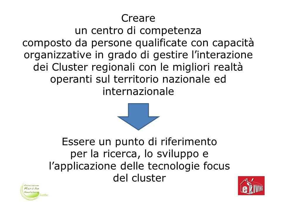Attività di networking Collaborazione con Regione Marche Scambio esperienze competenze talent i