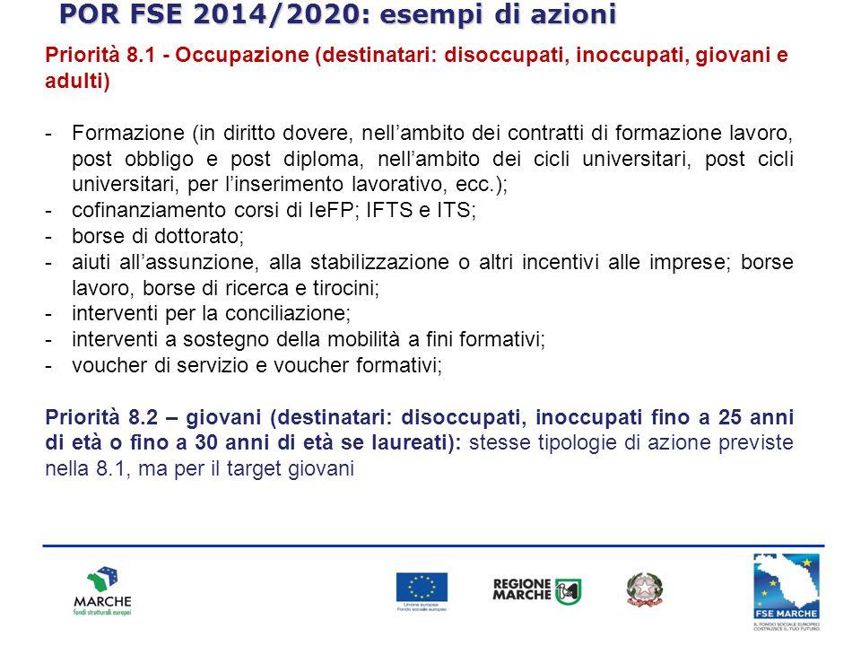 POR FSE 2014/2020: esempi di azioni Priorità 8.1 - Occupazione (destinatari: disoccupati, inoccupati, giovani e adulti) -Formazione (in diritto dovere