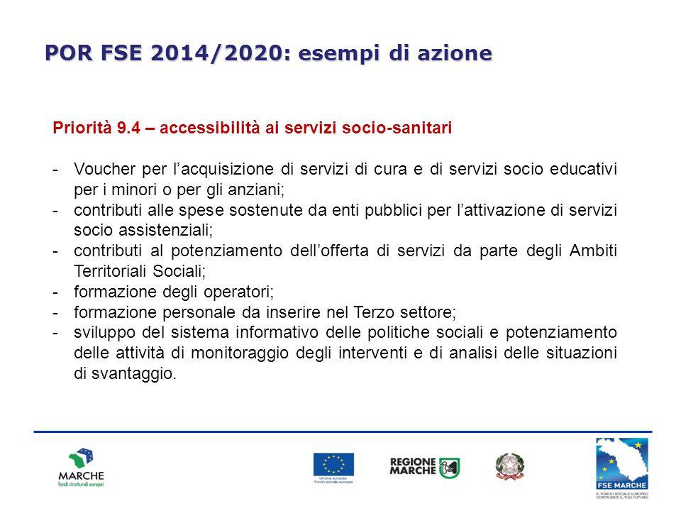 POR FSE 2014/2020: esempi di azione Priorità 9.4 – accessibilità ai servizi socio-sanitari -Voucher per l'acquisizione di servizi di cura e di servizi