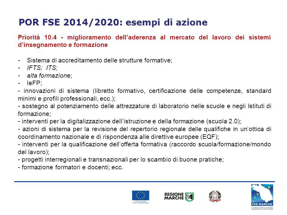 POR FSE 2014/2020: esempi di azione Priorità 10.4 - miglioramento dell'aderenza al mercato del lavoro dei sistemi d'insegnamento e formazione -Sistema