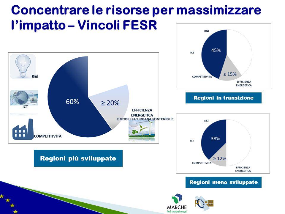 Concentrare le risorse per massimizzare l'impatto – Vincoli FESR Regioni in transizione Regioni più sviluppate Regioni meno sviluppate E MOBILITA' URB