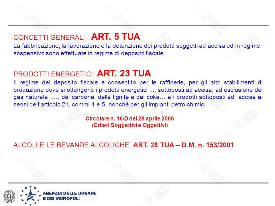 CONCETTI GENERALI : ART. 5 TUA La fabbricazione, la lavorazione e la detenzione dei prodotti soggetti ad accisa ed in regime sospensivo sono effettuat