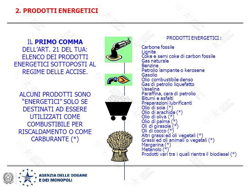 """IL PRIMO COMMA DELL'ART. 21 DEL TUA: ELENCO DEI PRODOTTI ENERGETICI SOTTOPOSTI AL REGIME DELLE ACCISE. ALCUNI PRODOTTI SONO """"ENERGETICI"""" SOLO SE DESTI"""