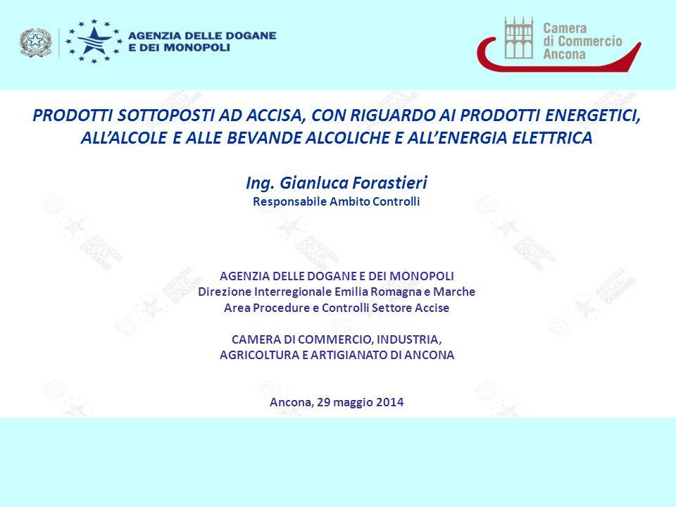 INDICE 1.CONCETTI GENERALI 2.I PRODOTTI ENERGETICI 2.1.