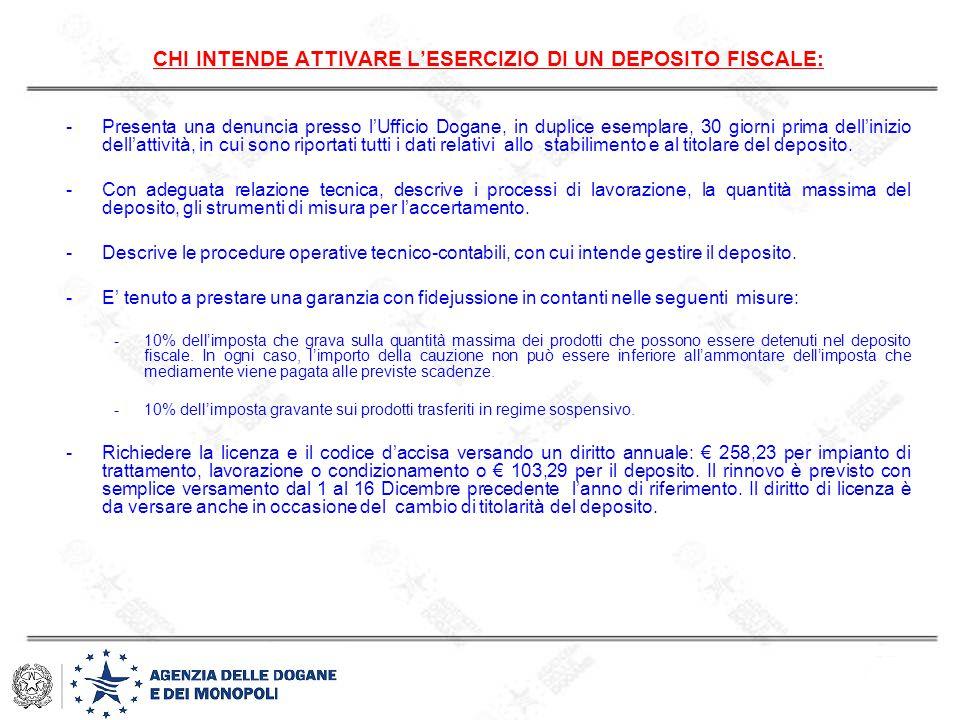 CHI INTENDE ATTIVARE L'ESERCIZIO DI UN DEPOSITO FISCALE: -Presenta una denuncia presso l'Ufficio Dogane, in duplice esemplare, 30 giorni prima dell'in