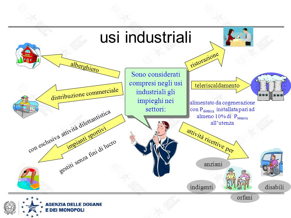 usi industriali Sono considerati compresi negli usi industriali gli impieghi nei settori: alberghiero distribuzione commerciale impianti sportivi con