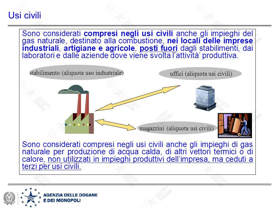 Usi civili Sono considerati compresi negli usi civili anche gli impieghi del gas naturale, destinato alla combustione, nei locali delle imprese indust