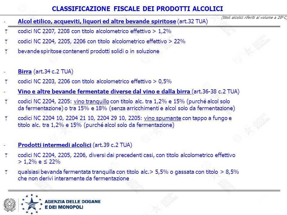 CLASSIFICAZIONE FISCALE DEI PRODOTTI ALCOLICI ‐ Alcol etilico, acqueviti, liquori ed altre bevande spiritose (art.32 TUA)  codici NC 2207, 2208 con t