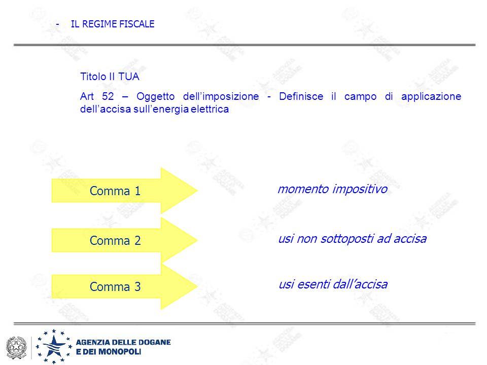 -IL REGIME FISCALE Titolo II TUA Art 52 – Oggetto dell'imposizione - Definisce il campo di applicazione dell'accisa sull'energia elettrica Comma 1 mom