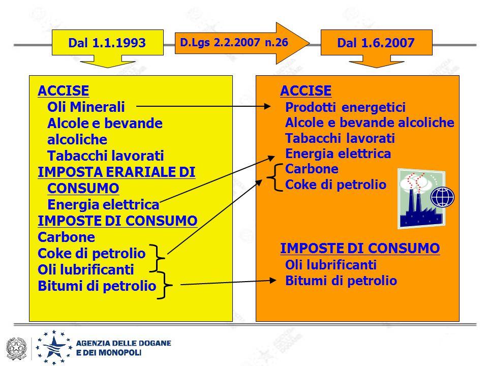 SECONDO COMMA DELL'ART.21 DEL TUA: PRODOTTI SOGGETTI AD ACCISA.