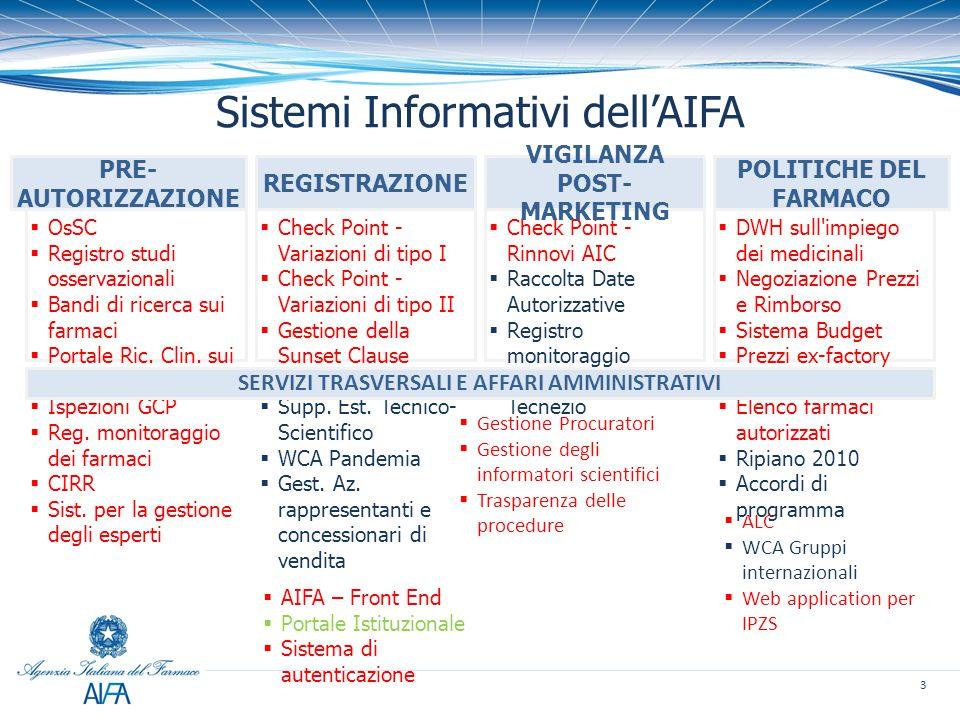 3 Sistemi Informativi dell'AIFA  OsSC  Registro studi osservazionali  Bandi di ricerca sui farmaci  Portale Ric.