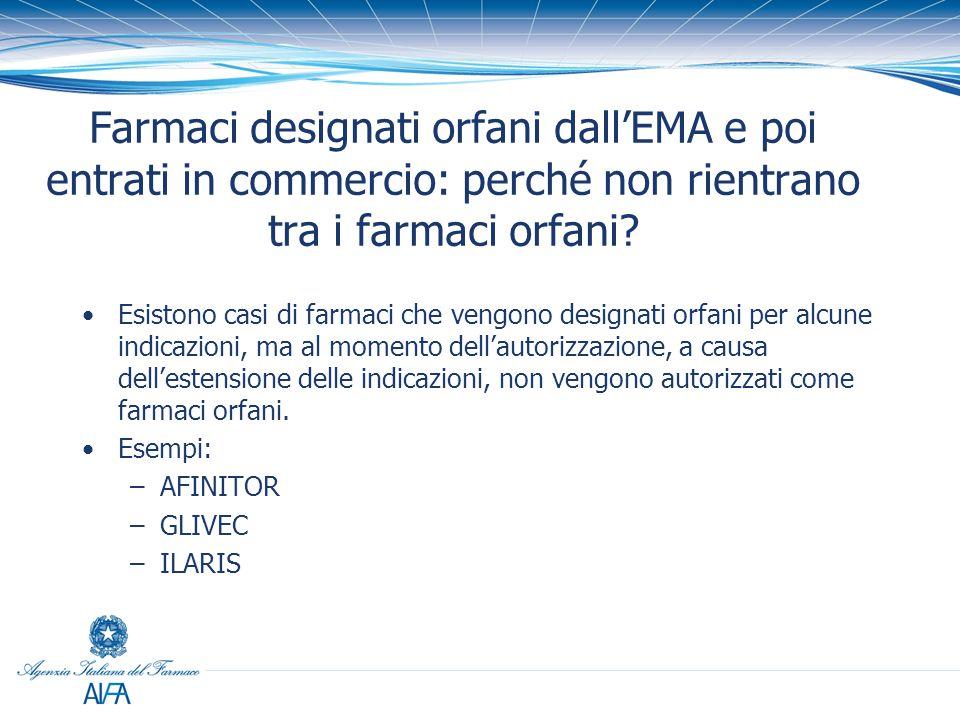 Farmaci designati orfani dall'EMA e poi entrati in commercio: perché non rientrano tra i farmaci orfani? Esistono casi di farmaci che vengono designat