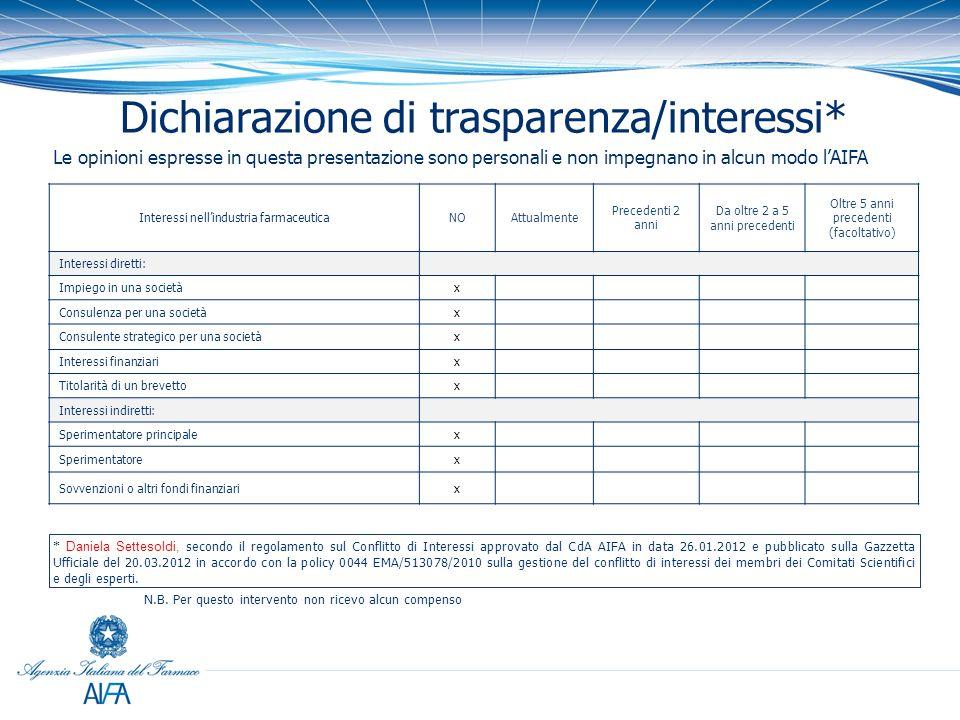 * Daniela Settesoldi, secondo il regolamento sul Conflitto di Interessi approvato dal CdA AIFA in data 26.01.2012 e pubblicato sulla Gazzetta Ufficial