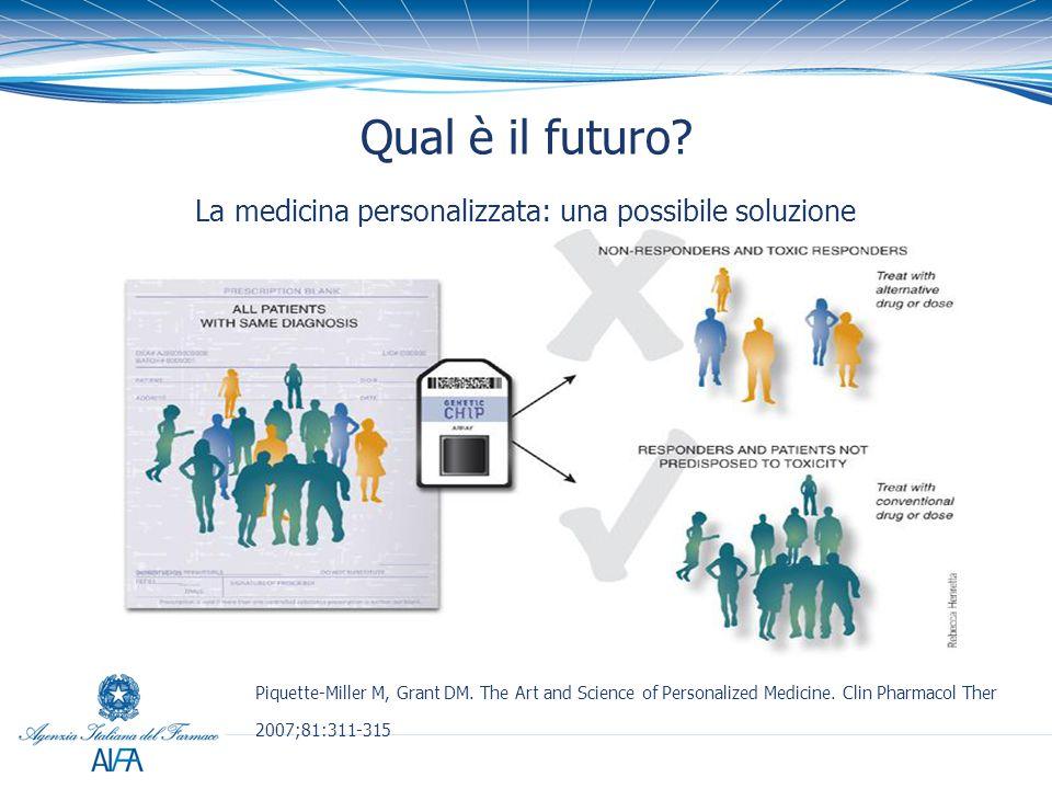 Qual è il futuro? La medicina personalizzata: una possibile soluzione Piquette-Miller M, Grant DM. The Art and Science of Personalized Medicine. Clin