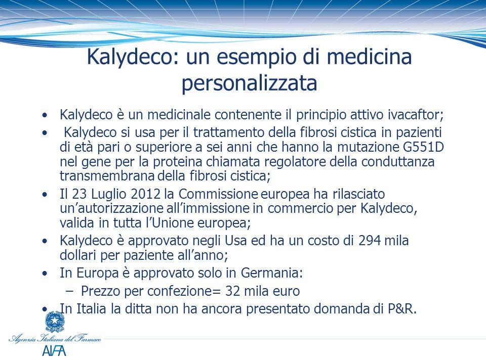 Kalydeco: un esempio di medicina personalizzata Kalydeco è un medicinale contenente il principio attivo ivacaftor; Kalydeco si usa per il trattamento